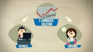 k-eCommerce video