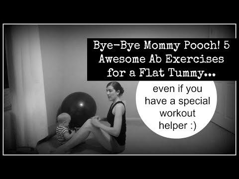 Jak podkręcić mięśni ludzkiego ciała