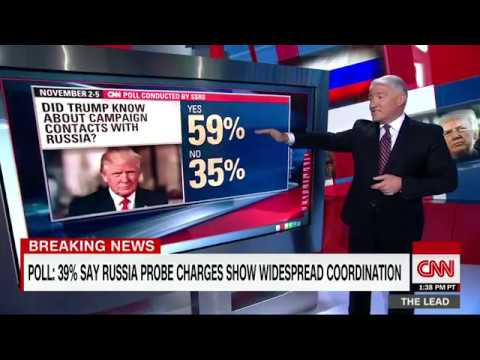 Poll: Americans show concern over Russia probe