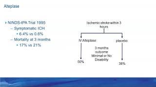 Monthly Stroke Webinar: Post alteplase Care/Management