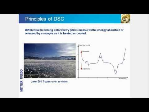 Differential Scanning Calorimetry (DSC) – online training course