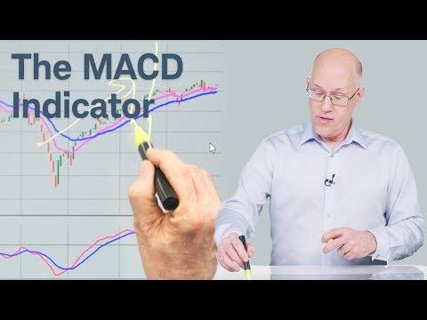 Akcijų pasirinkimo sandorių rinka
