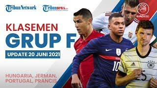 Update Klasemen Grup F Euro 2020 20 Juni: Prancis di Puncak, Jerman Posisi Kedua, Portugal Ketiga