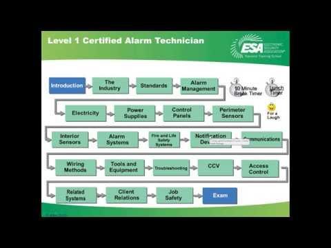 ESA NTS Level I Train the Trainer 2015 - YouTube