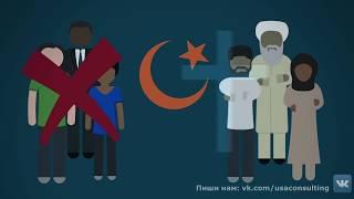 Полит. убежище: притеснения  за вероисповедание. Религия
