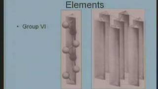 Lecture - 6 Crystal Structure