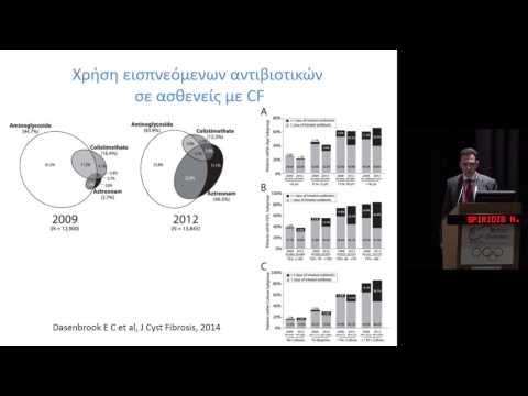 Σπυρίδης Νικόλαος - Εναλλακτικές οδοί χορήγησης