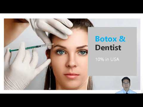 Advanced Botox Injection Techniques for Dentists | Part 1: Bruxism ...