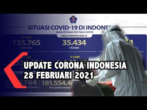 Update Corona 28 Februari: 1.334.634 Positif, 1.142.703 Sembuh, 36.166 Meninggal Dunia