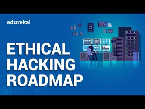 Ethical Hacking Roadmap   Cybersecurity Training   Edureka