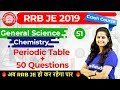 9:30 AM - RRB JE 2019 | GS By Shipra Ma'am | Periodic Table + 50 Questions