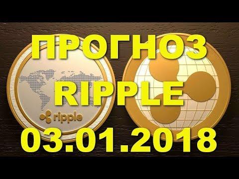 Бинарные опционы депозитом в рублях