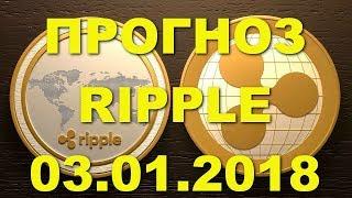 XRP/USD — Рипл Ripple прогноз цены / график цены на 3.01.2018 / 3 января 2018 года