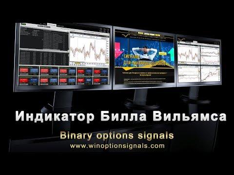 Графики для бинарных опционов онлайн