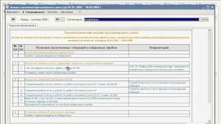 Анализ бухгалтерского счета в 1С Предприятии (32/49)