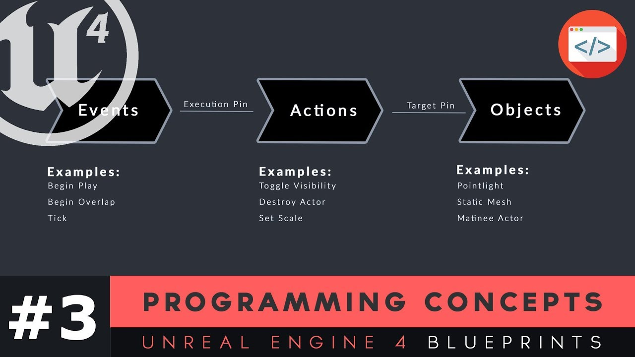 Programming Concepts - #3 Unreal Engine 4 Blueprints Tutorial Series