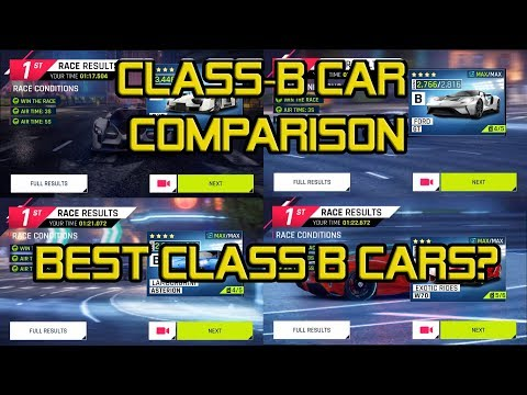 Class-B Car Comparison