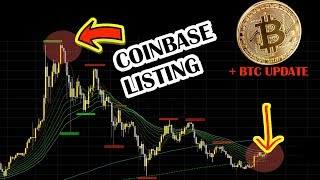 How Coinbase/Binance listings affect CRYPTO PRICE! Bitcoin UPDATE. Will Bitcoin go back up?