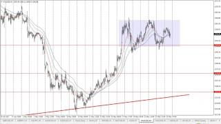 GOLD - USD - Gold Technical Analysis for May 26 2017 by FXEmpire.com
