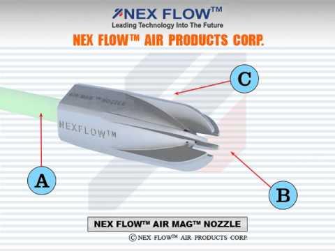 Air Mag Air Nozzles