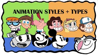 History of Animation Styles and Types