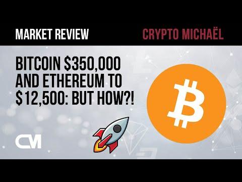 Bankok kereskedési bitcoin