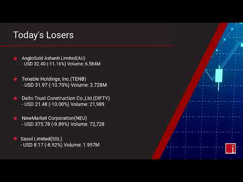 InvestorChannel's US Stock Market Update for Thursday, Jul ... Thumbnail