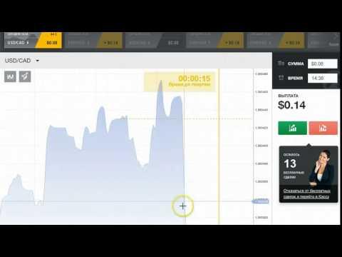 Бинарные опционы торговля бинарными опционами по скользящим средним