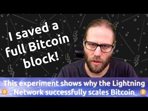 Vindem cardul de cadou pentru bitcoin