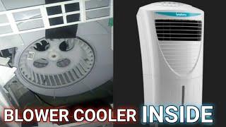 Symphony blower cooler in side !! Hi cool I