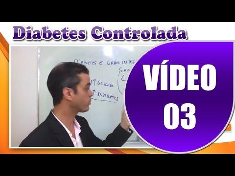 Imunidade estado em diabetes