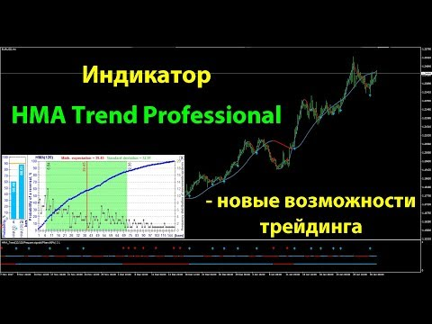 Стратегии торговли на бинарных опционах 60 секунд видео