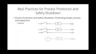 Webinar. Mejores prácticas en protección de procesos y cierre de seguridad
