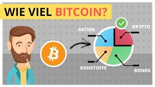Wie viel ist Bitcoin projiziert, um zu wachsen?