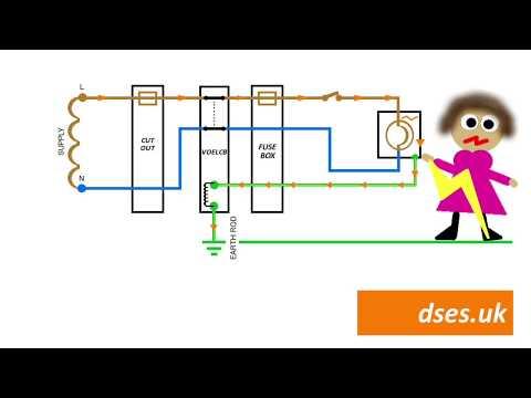 Strange Earth Leakage Circuit Breaker Elcb Latest Price Manufacturers Wiring Digital Resources Indicompassionincorg
