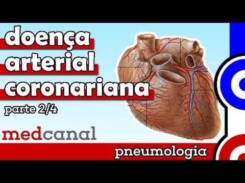 Método de tratamento da hipertensão