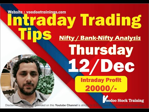 Intraday Jackpot for 12 Dec | Free Intraday Trading Tips | Intraday Trading Strategies For Beginners