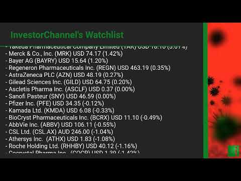 InvestorChannel's Covid-19 Watchlist Update for Monday, March, 08, 2021, 16:00 EST
