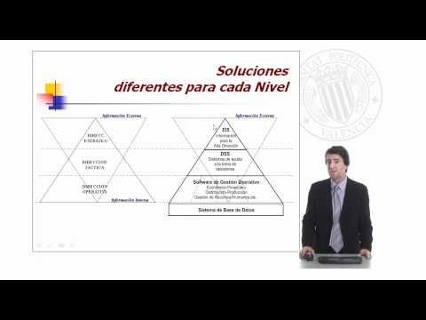 Sistemas y tecnologías de la información para la gestión