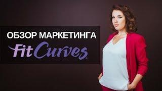 ОБЗОР МАРКЕТИНГА FitCurves