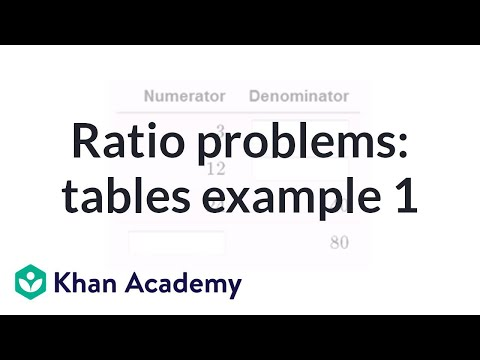 Solving ratio problems with tables (video) | Khan Academy