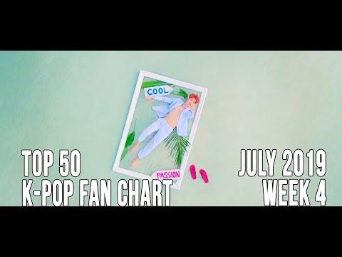 Top 50 K-Pop Songs Chart - July 2019 Week 4 Fan Chart