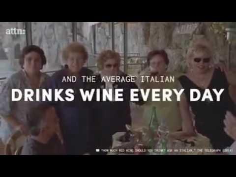 THE ITALIAN DRINKING CULTURE VS USA