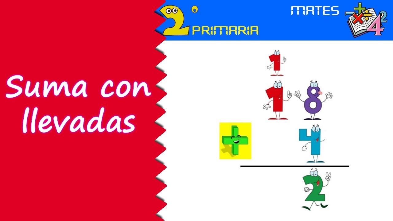 Matemáticas. 2º Primaria. Tema 3. La suma con llevadas