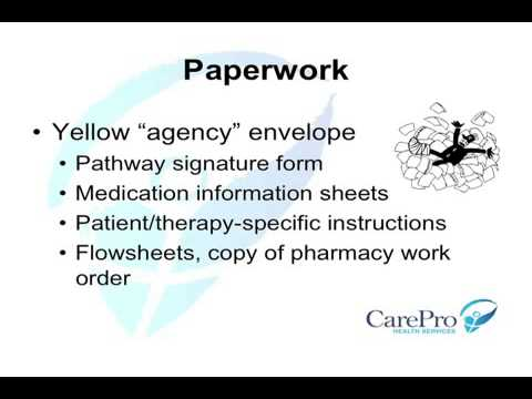 Image of Chapter 2 - Paperwork video