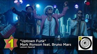 Billboard Hot 100 - No.1 Hits Songs Of 2015