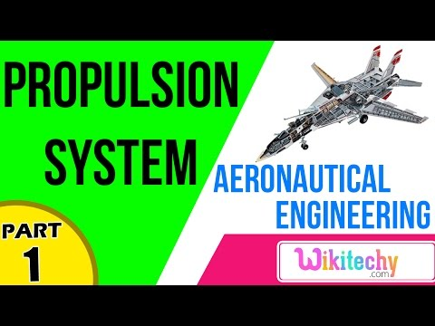 mp4 Aerospace Engineering Quiz, download Aerospace Engineering Quiz video klip Aerospace Engineering Quiz