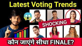 Bigg Boss 14 😱 Latest Voting Trends   कौन जाएंगे सीधे Finale और कौन होगा बेघर?