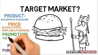 The 4 Ps of The Marketing Mix Simplified