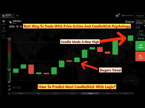 Accurate indicator for binary options